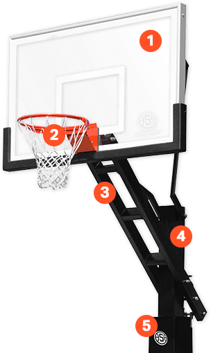 DuraSlam Adjustable Basketball Hoop System